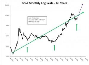 O-gold-40yr