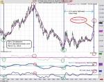 V-Dollar-Index