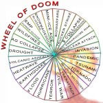Wheel of Doom