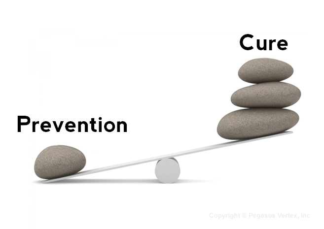 An Ounce of Prevention Is Worth a Pound of Cure- Part 1, by L.W.