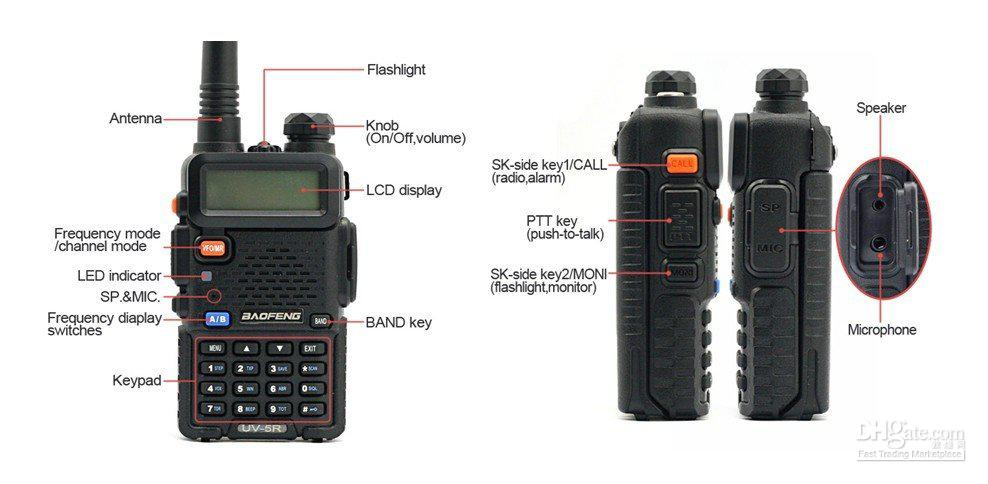 How To Use a Baofeng UV-5R, by Tunnel Rabbit