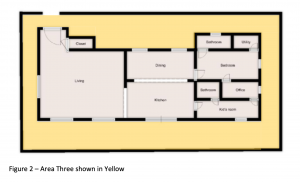 Retreat Security - Layers - Figure 2