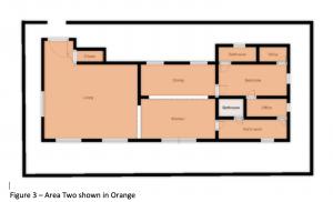 Retreat Security - Layers - Figure 3